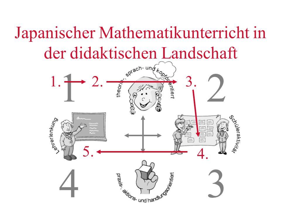 Japanischer Mathematikunterricht in der didaktischen Landschaft 43 12 1.2.3. 4. 5.
