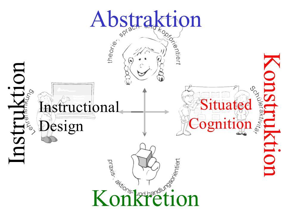 Instruktion Konstruktion Abstraktion Konkretion Instructional Design Situated Cognition