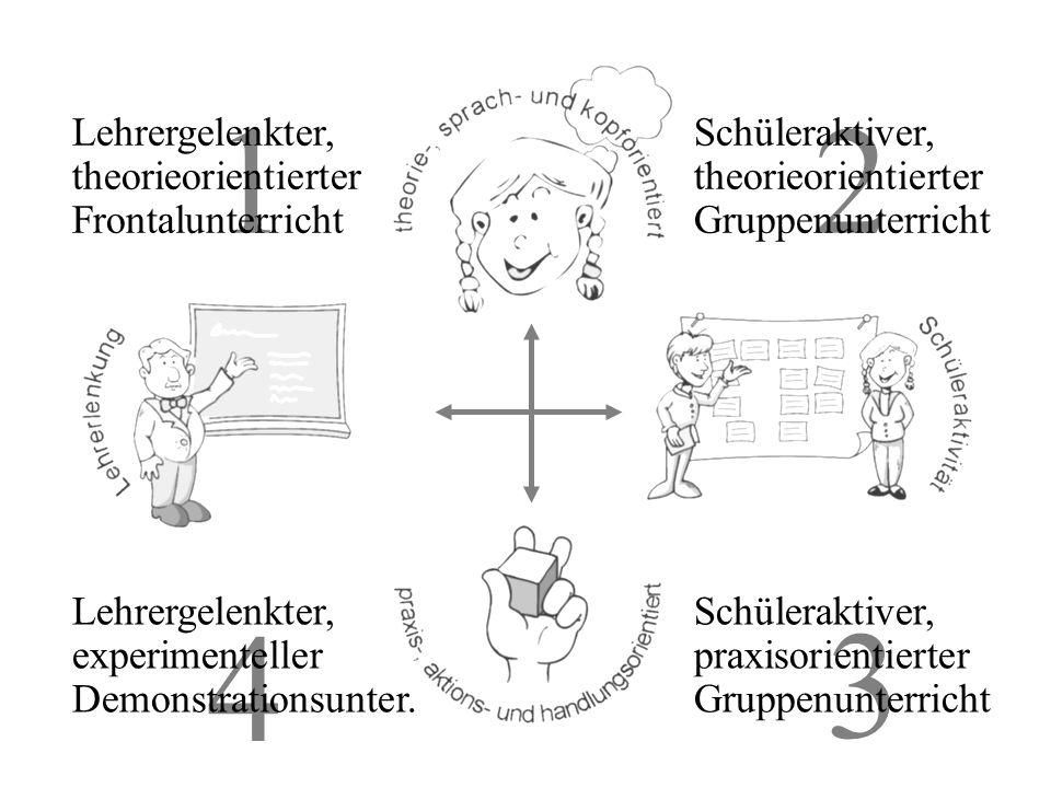 4 3 12 Lehrergelenkter, theorieorientierter Frontalunterricht Schüleraktiver, theorieorientierter Gruppenunterricht Lehrergelenkter, experimenteller D