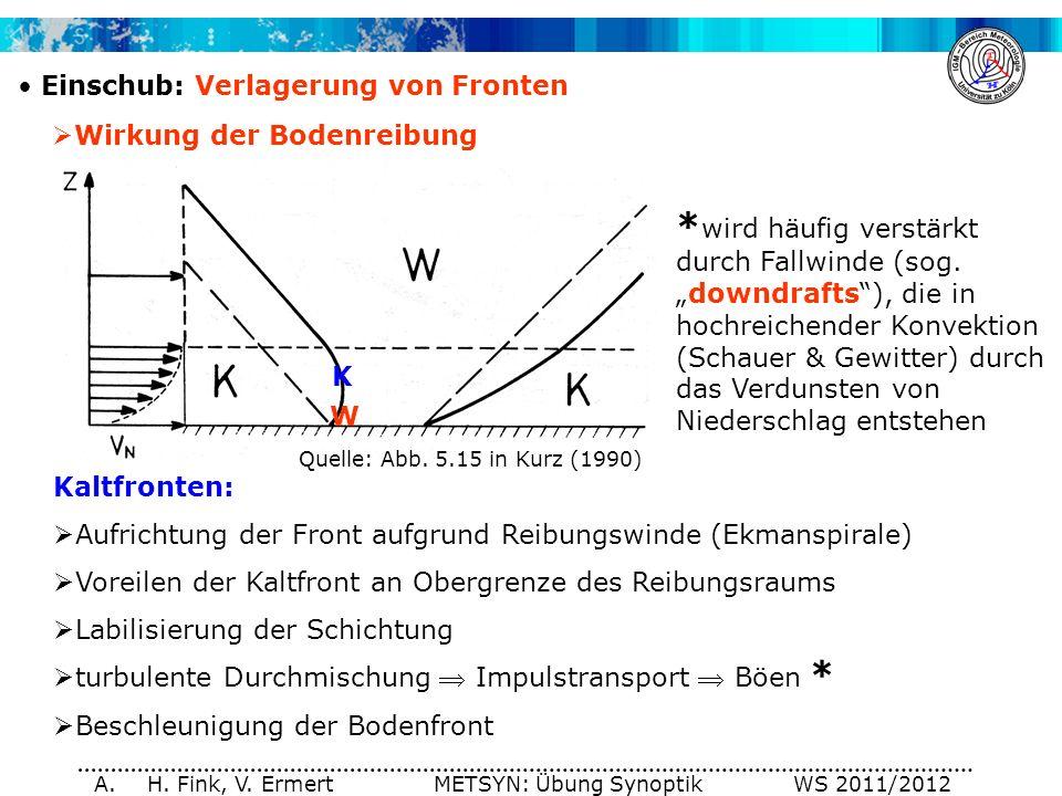 A. H. Fink, V. Ermert METSYN: Übung Synoptik WS 2011/2012 Einschub: Verlagerung von Fronten Wirkung der Bodenreibung Kaltfronten: Aufrichtung der Fron