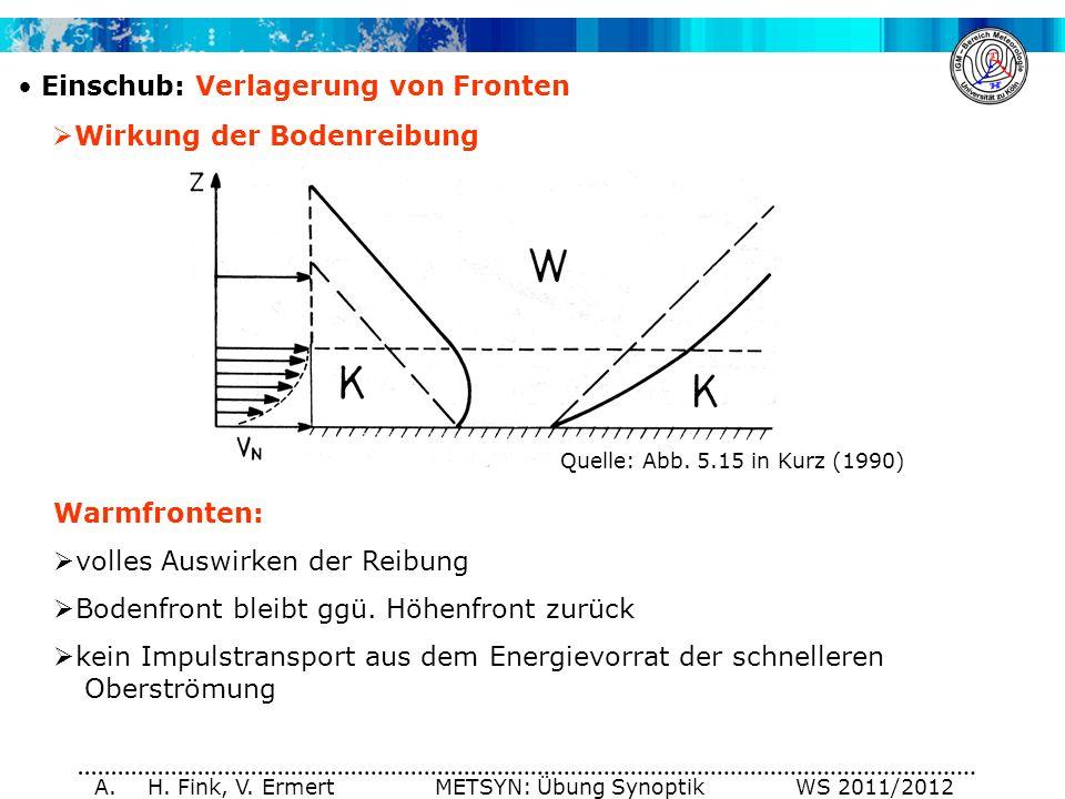 A. H. Fink, V. Ermert METSYN: Übung Synoptik WS 2011/2012 Einschub: Verlagerung von Fronten Wirkung der Bodenreibung Warmfronten: volles Auswirken der