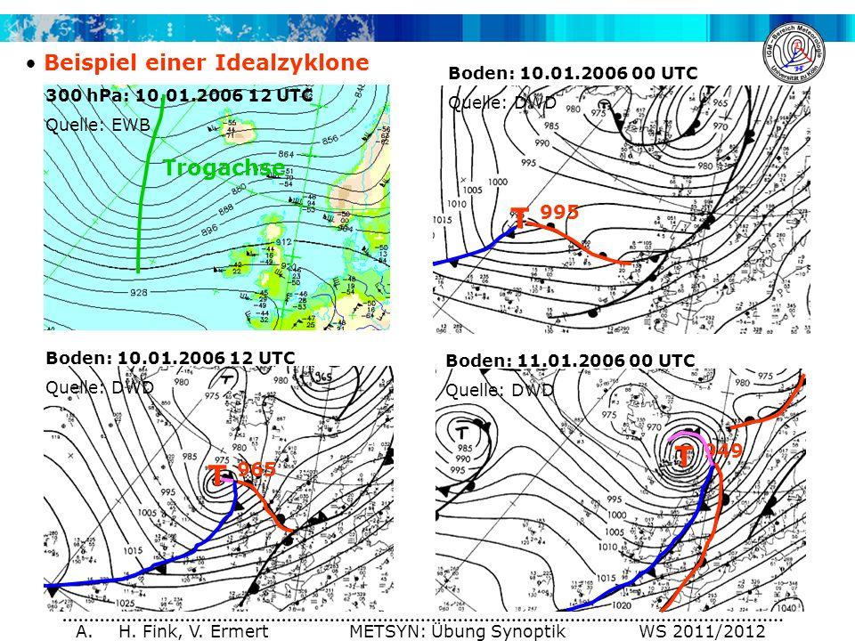 A. H. Fink, V. Ermert METSYN: Übung Synoptik WS 2011/2012 Beispiel einer Idealzyklone Boden: 10.01.2006 00 UTC Quelle: DWD T 995 Boden: 10.01.2006 12