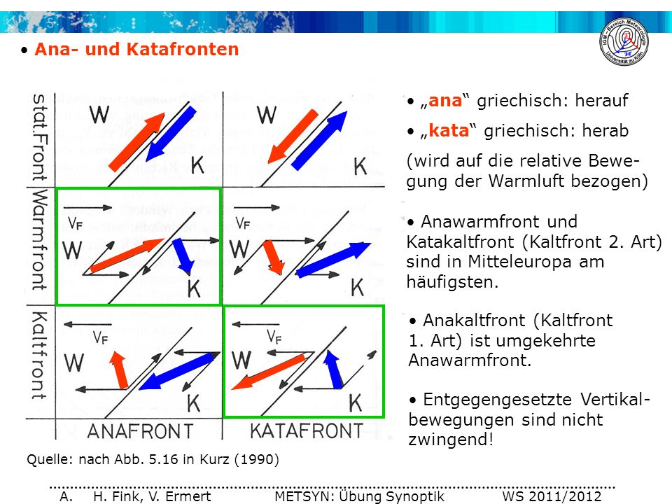 A. H. Fink, V. Ermert METSYN: Übung Synoptik WS 2011/2012 ana griechisch: herauf kata griechisch: herab (wird auf die relative Bewe- gung der Warmluft