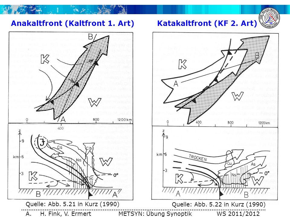 A. H. Fink, V. Ermert METSYN: Übung Synoptik WS 2011/2012 Anakaltfront (Kaltfront 1. Art) Katakaltfront (KF 2. Art) Quelle: Abb. 5.21 in Kurz (1990) Q