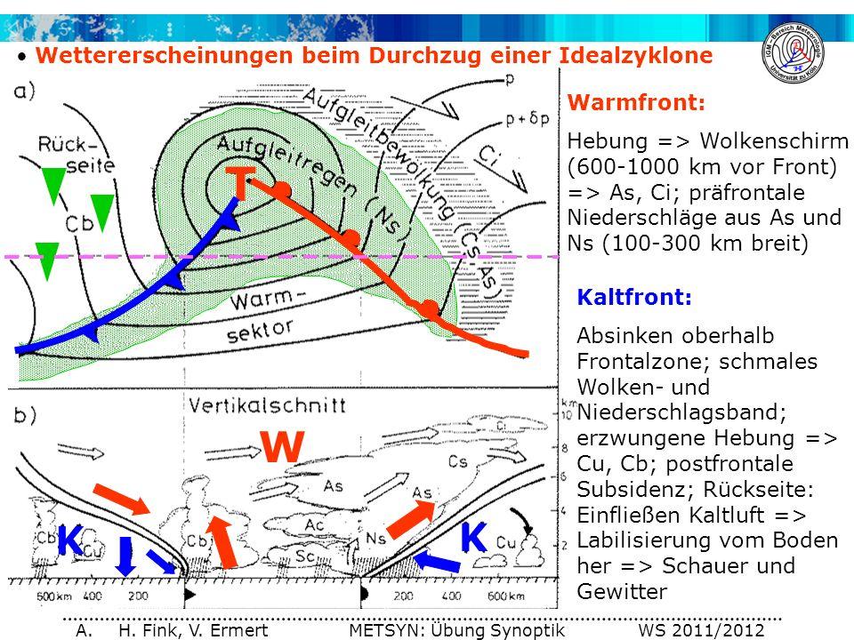 A. H. Fink, V. Ermert METSYN: Übung Synoptik WS 2011/2012 K K W T Wettererscheinungen beim Durchzug einer Idealzyklone Warmfront: Hebung => Wolkenschi