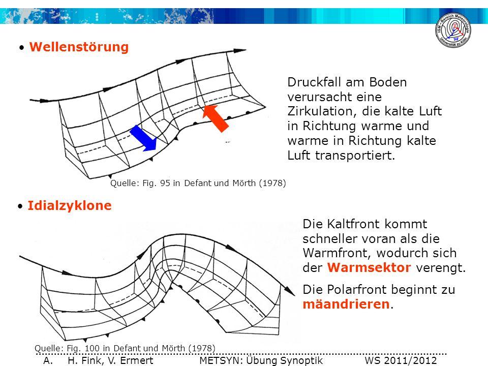 A. H. Fink, V. Ermert METSYN: Übung Synoptik WS 2011/2012 Wellenstörung Druckfall am Boden verursacht eine Zirkulation, die kalte Luft in Richtung war