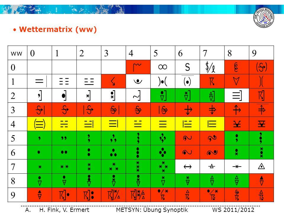 A. H. Fink, V. Ermert METSYN: Übung Synoptik WS 2011/2012 ww 0123456789 0 1 2 3 4 5 6 7 8 9 Wettermatrix (ww)