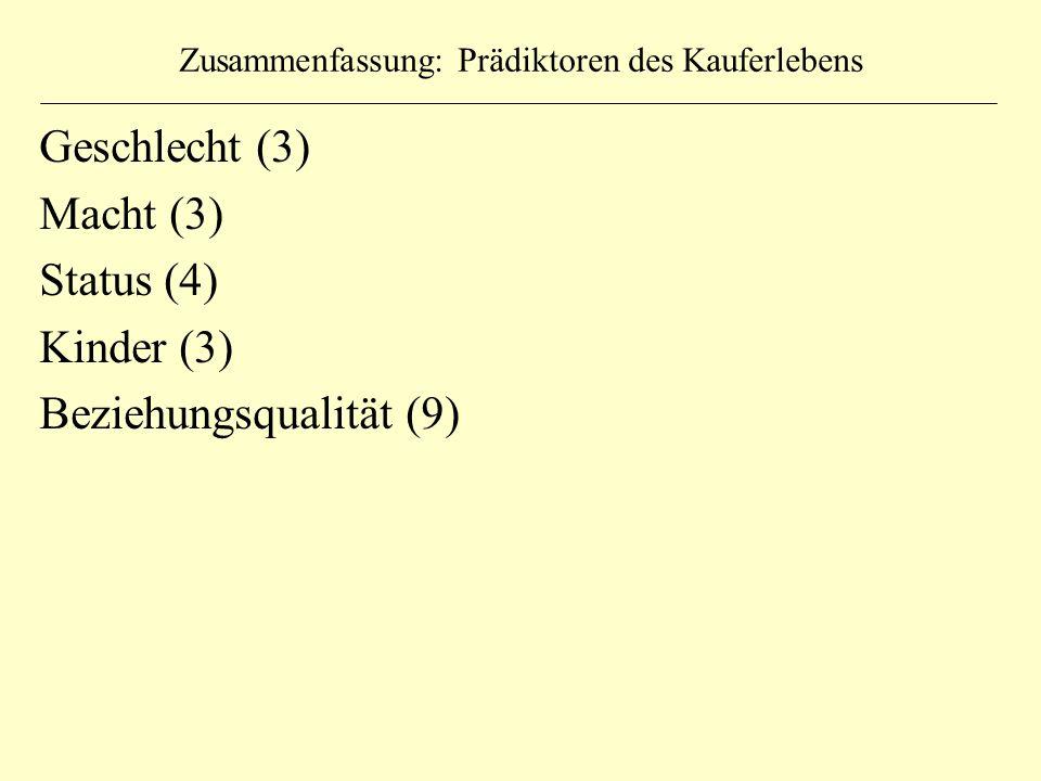 Zusammenfassung: Prädiktoren des Kauferlebens Geschlecht (3) Macht (3) Status (4) Kinder (3) Beziehungsqualität (9)