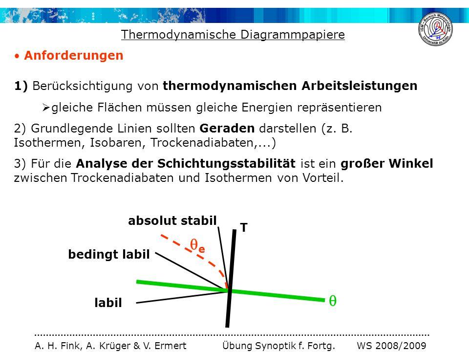 A. H. Fink, A. Krüger & V. Ermert Übung Synoptik f. Fortg. WS 2008/2009 Thermodynamische Diagrammpapiere Anforderungen 1) Berücksichtigung von thermod