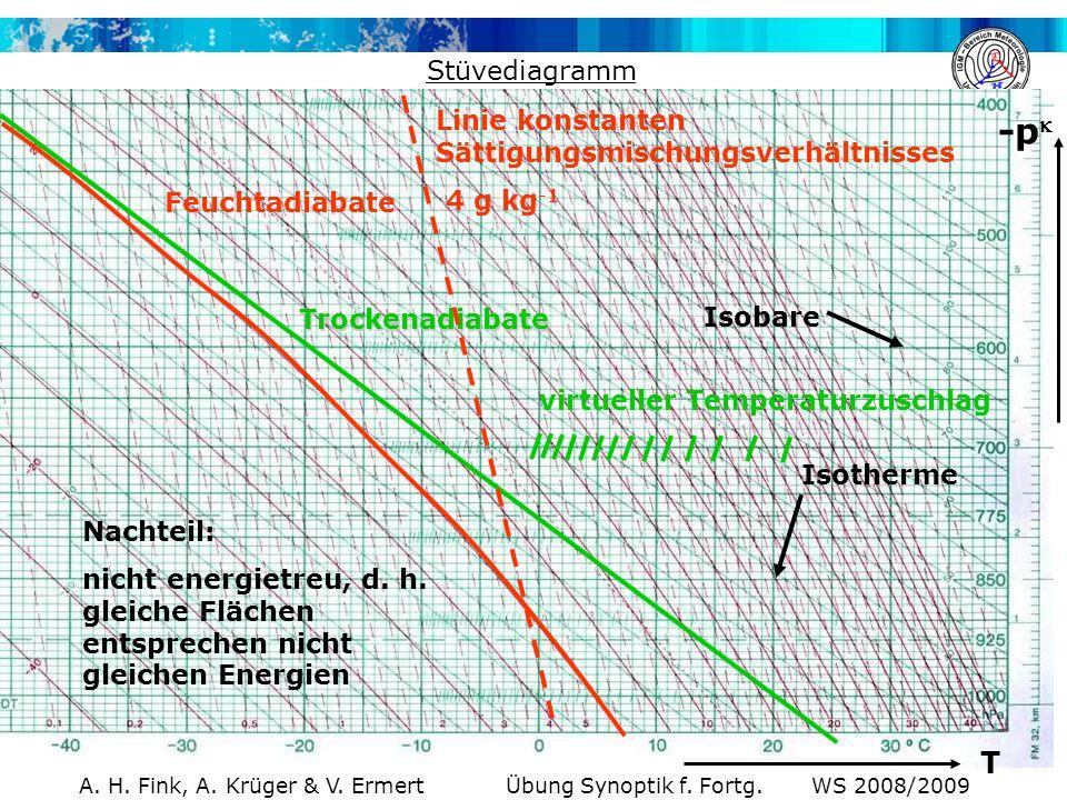 A. H. Fink, A. Krüger & V. Ermert Übung Synoptik f. Fortg. WS 2008/2009 Stüvediagramm -p T Nachteil: nicht energietreu, d. h. gleiche Flächen entsprec
