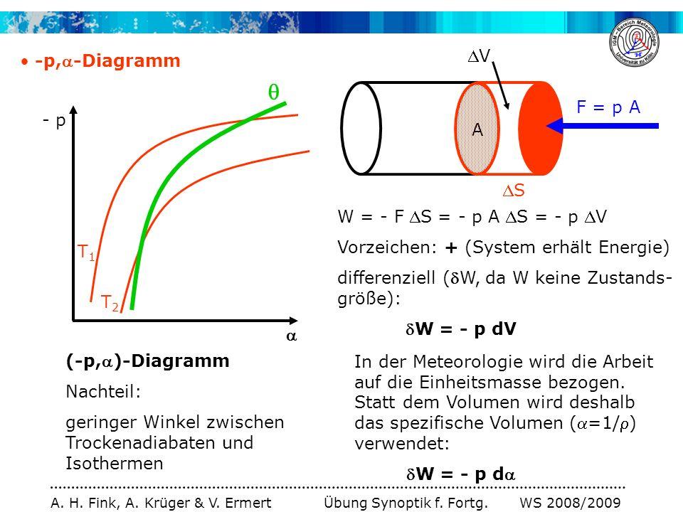 A. H. Fink, A. Krüger & V. Ermert Übung Synoptik f. Fortg. WS 2008/2009 -p,-Diagramm In der Meteorologie wird die Arbeit auf die Einheitsmasse bezogen