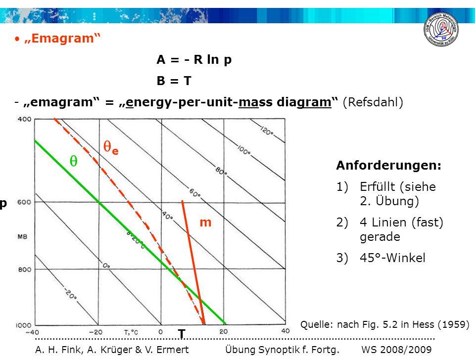 A. H. Fink, A. Krüger & V. Ermert Übung Synoptik f. Fortg. WS 2008/2009 Emagram A = - R ln p B = T - emagram = energy-per-unit-mass diagram (Refsdahl)