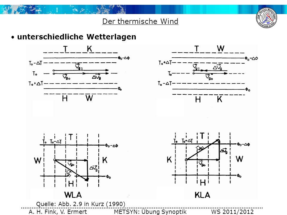 A. H. Fink, V. Ermert METSYN: Übung Synoptik WS 2011/2012 Der thermische Wind unterschiedliche Wetterlagen Quelle: Abb. 2.9 in Kurz (1990)
