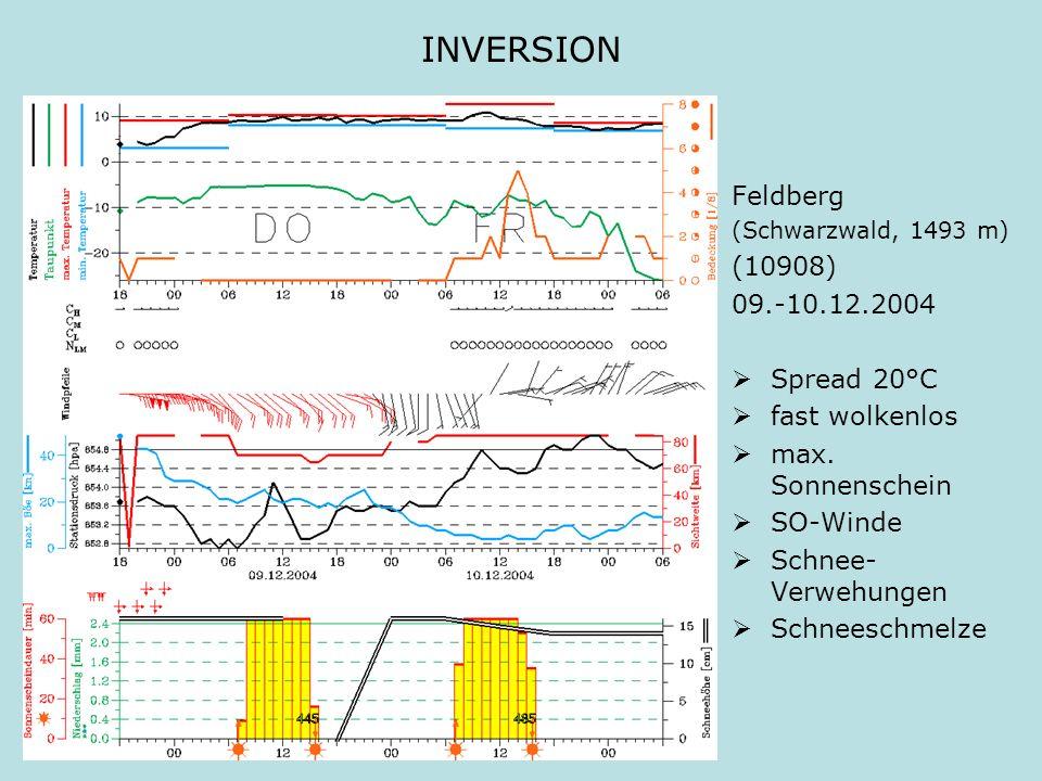 INVERSION Feldberg (Schwarzwald, 1493 m) (10908) 09.-10.12.2004 Spread 20°C fast wolkenlos max. Sonnenschein SO-Winde Schnee- Verwehungen Schneeschmel