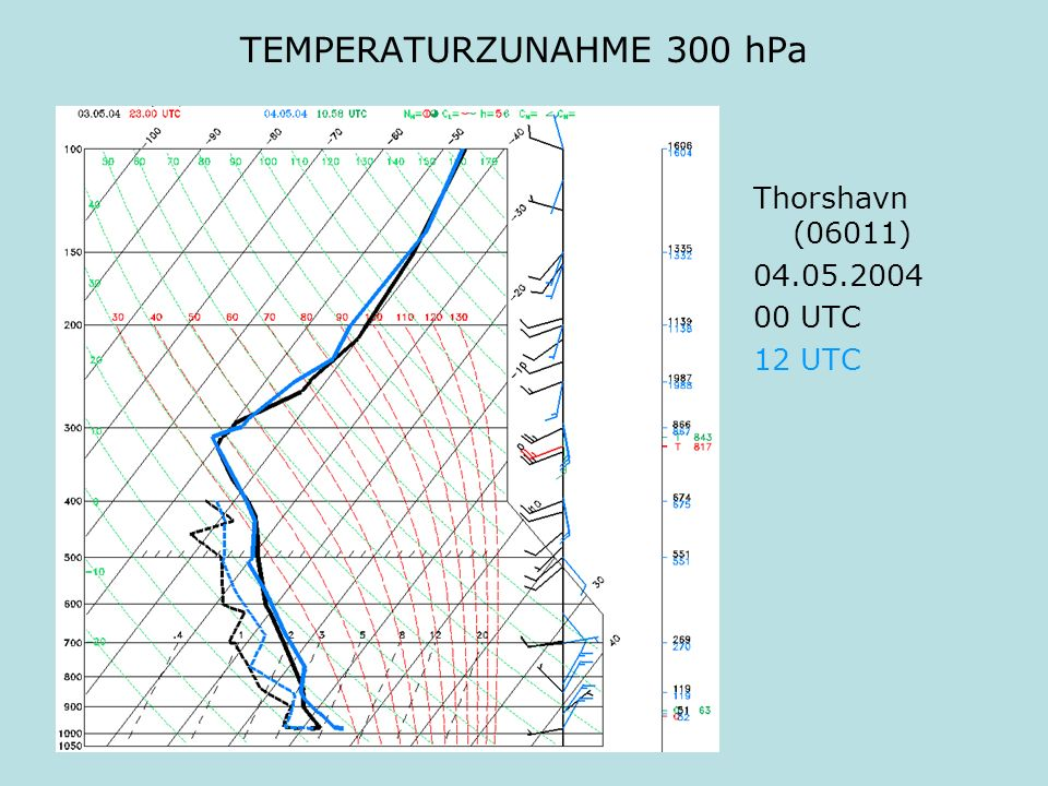 TEMPERATURZUNAHME 300 hPa Thorshavn (06011) 04.05.2004 00 UTC 12 UTC