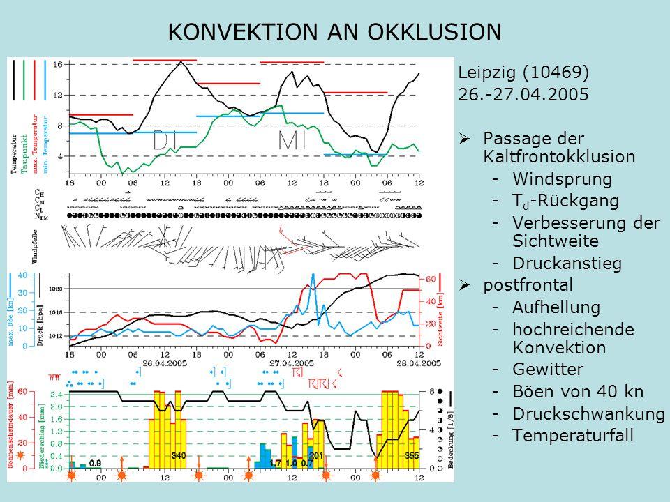 KONVEKTION AN OKKLUSION Leipzig (10469) 26.-27.04.2005 Passage der Kaltfrontokklusion -Windsprung -T d -Rückgang -Verbesserung der Sichtweite -Druckan