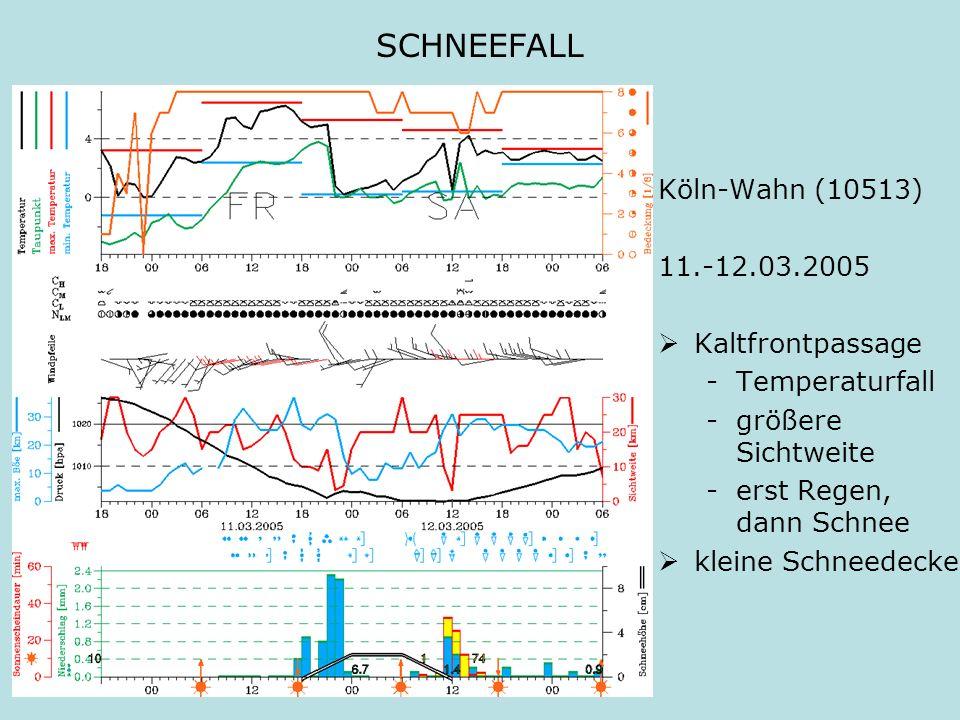 SCHNEEFALL Köln-Wahn (10513) 11.-12.03.2005 Kaltfrontpassage -Temperaturfall -größere Sichtweite -erst Regen, dann Schnee kleine Schneedecke