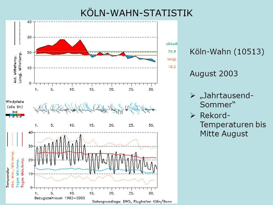 KÖLN-WAHN-STATISTIK Köln-Wahn (10513) August 2003 Jahrtausend- Sommer Rekord- Temperaturen bis Mitte August
