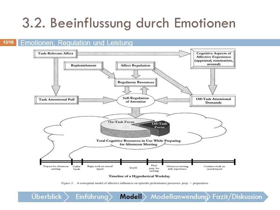 13/18 Emotionen, Regulation und Leistung ÜberblickEinführungModellModellanwendungFazit/Diskussion 3.2. Beeinflussung durch Emotionen