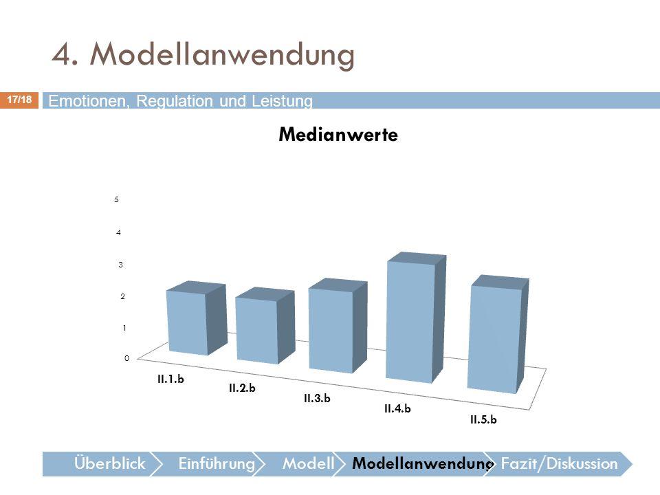 17/18 Emotionen, Regulation und Leistung ÜberblickEinführungModellModellanwendungFazit/Diskussion 4. Modellanwendung