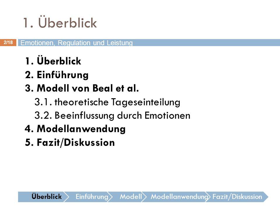 1. Überblick ÜberblickEinführungModellModellanwendungFazit/Diskussion 2/18 Emotionen, Regulation und Leistung 1. Überblick 2. Einführung 3. Modell von