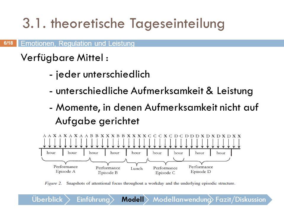 3.1. theoretische Tageseinteilung 6/18 Verfügbare Mittel : - jeder unterschiedlich - unterschiedliche Aufmerksamkeit & Leistung - Momente, in denen Au