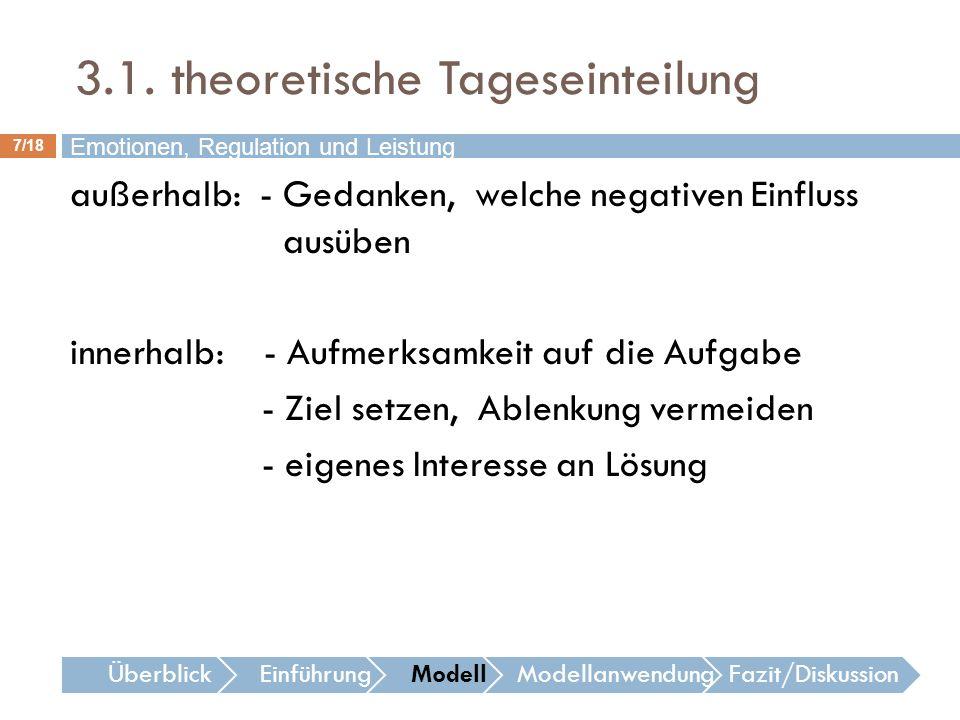 3.1. theoretische Tageseinteilung 7/18 außerhalb: - Gedanken, welche negativen Einfluss ausüben innerhalb: - Aufmerksamkeit auf die Aufgabe - Ziel set