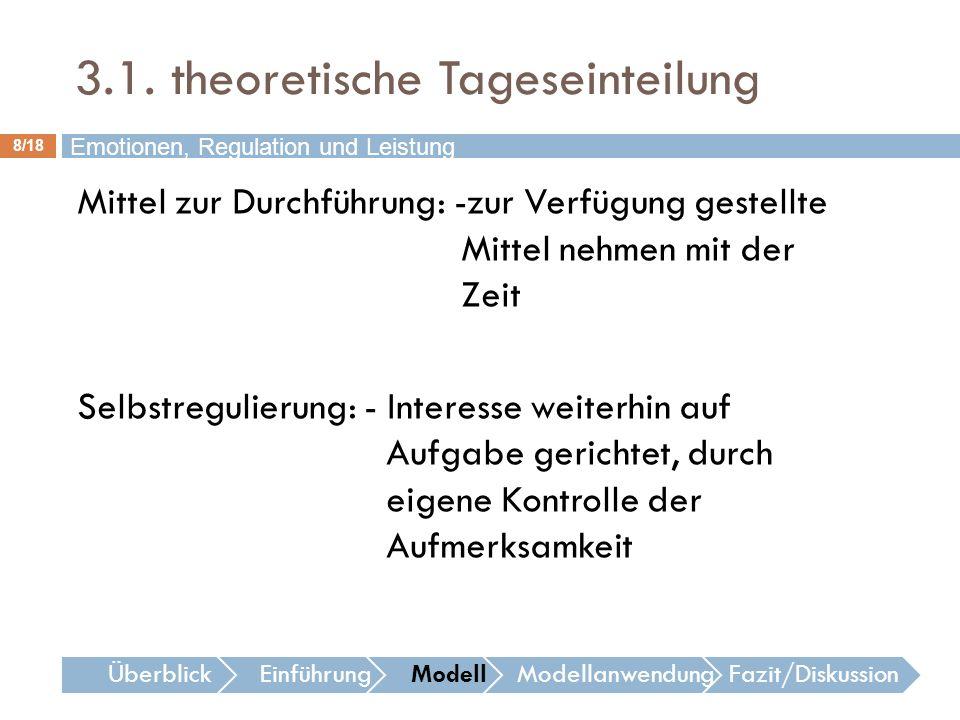 9/18 Emotionen, Regulation und Leistung ÜberblickEinführungModellModellanwendungFazit/Diskussion 3.1.