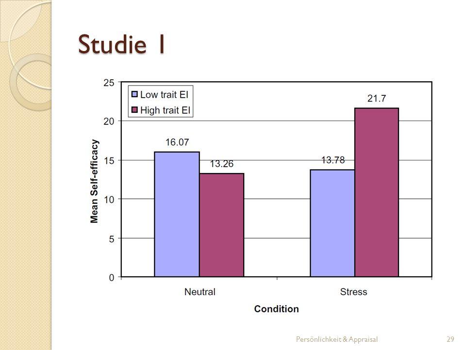 Studie 1 Persönlichkeit & Appraisal29