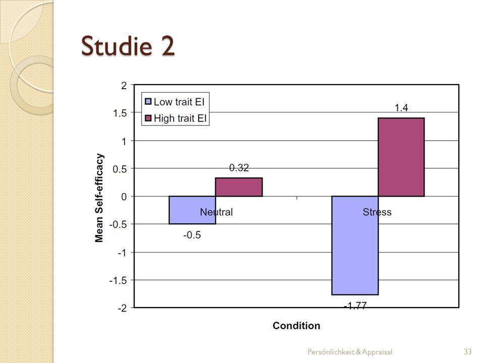 Studie 2 Persönlichkeit & Appraisal33
