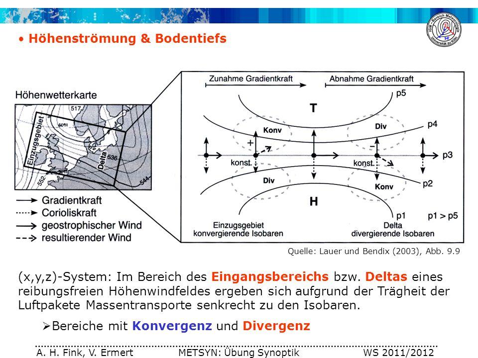 A. H. Fink, V. Ermert METSYN: Übung Synoptik WS 2011/2012 Höhenströmung & Bodentiefs (x,y,z)-System: Im Bereich des Eingangsbereichs bzw. Deltas eines
