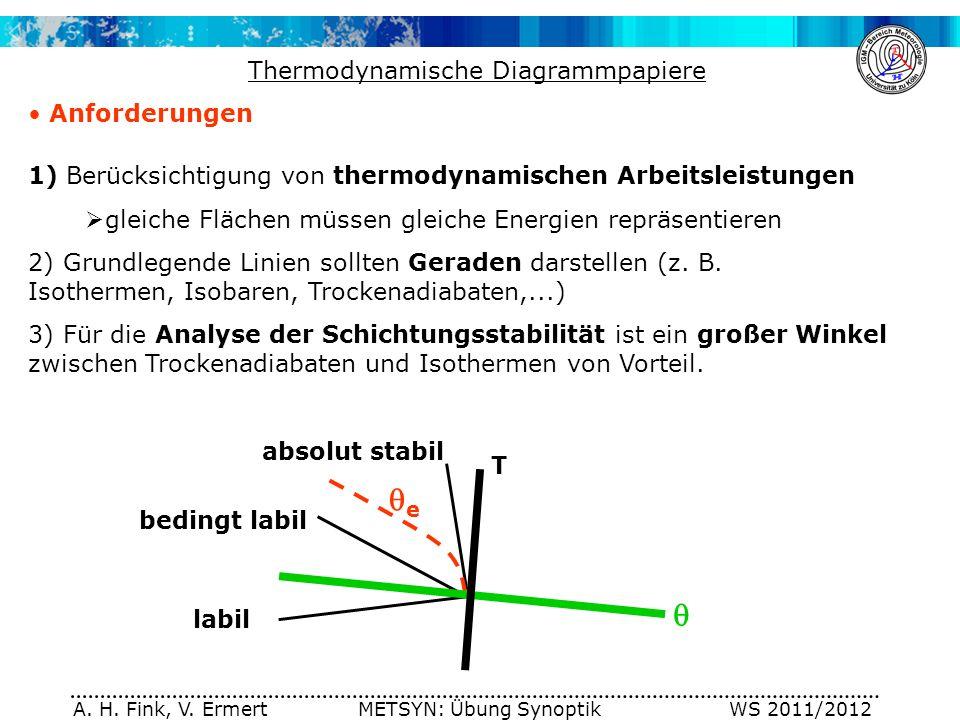 A. H. Fink, V. Ermert METSYN: Übung Synoptik WS 2011/2012 Thermodynamische Diagrammpapiere Anforderungen 1) Berücksichtigung von thermodynamischen Arb