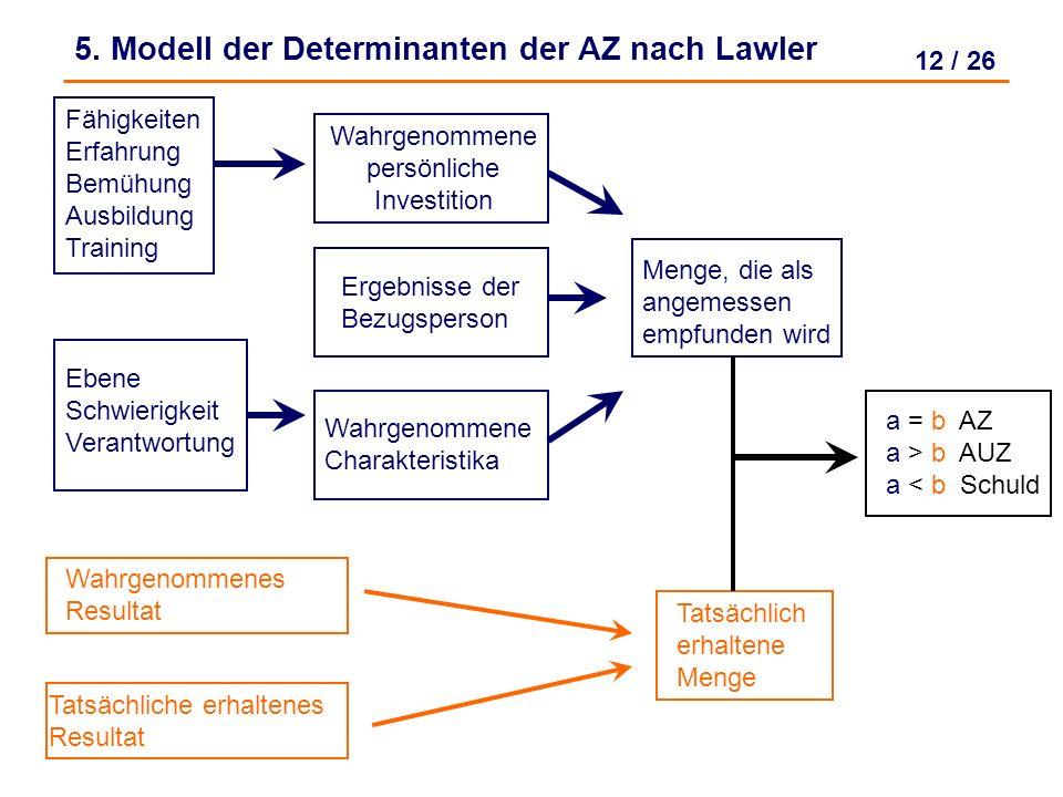 11 / 26 5. Modell der Determinanten der AZ nach Lawler Zufriedenheit als Gegenpol zur Unzufriedenheit auf der selben Ebene Vergleich zwischen: subjekt