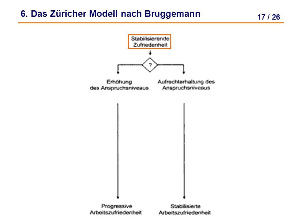 16 / 26 6. Das Züricher Modell nach Bruggemann