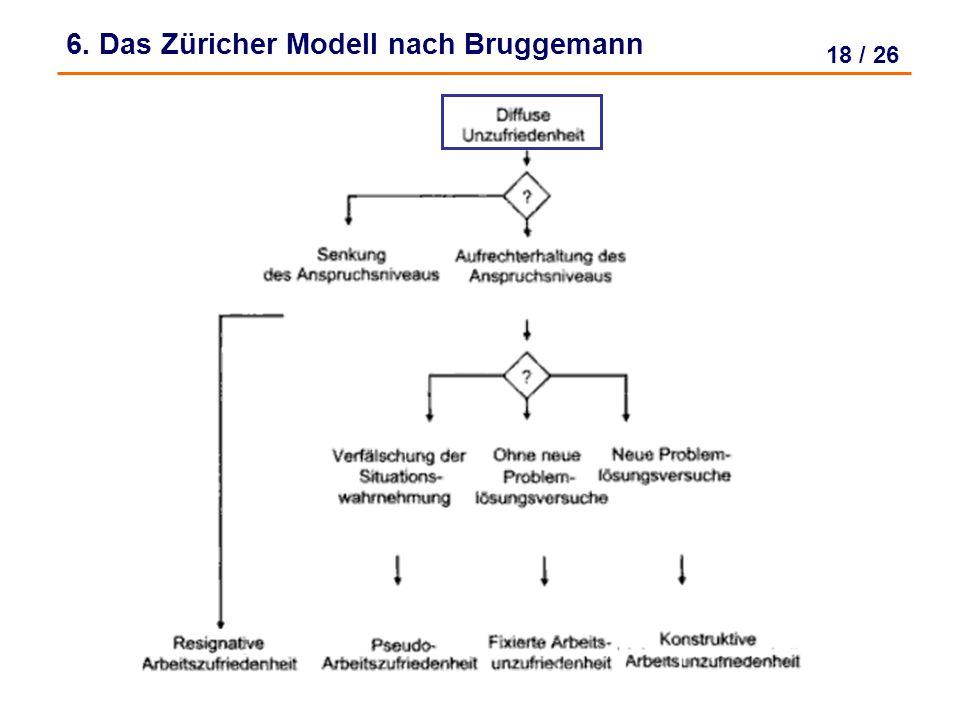 17 / 26 6. Das Züricher Modell nach Bruggemann
