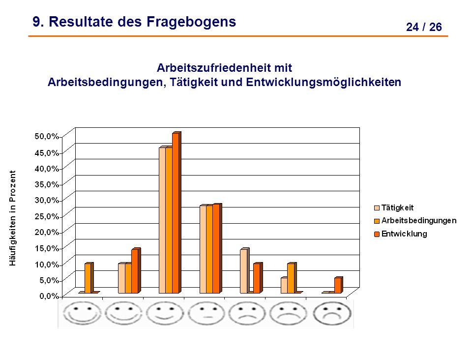 23 / 26 Arbeitszufriedenheit mit Kollegen, Vorgesetzten und dem Unternehmen 9. Resultate des Fragebogens