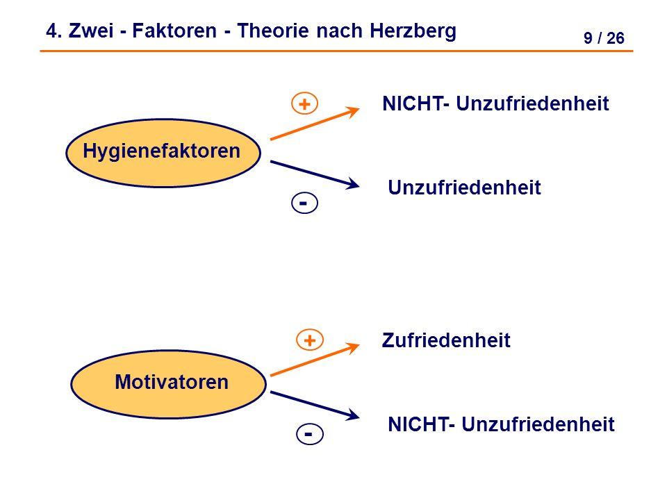 8 / 26 4. Zwei - Faktoren - Theorie nach Herzberg Frederick Herzberg (1923-2000) Hygienefaktoren (Kontextfaktoren) Motivatoren ( Kontentfaktoren) extr