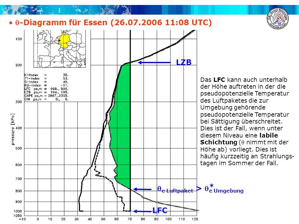 A. H. Fink, A. Krüger & V. Ermert Übung Synoptik für Fortgeschrittene WS 2008/2009 -Diagramm für Essen (26.07.2006 11:08 UTC) LZB LFC Das LFC kann auc
