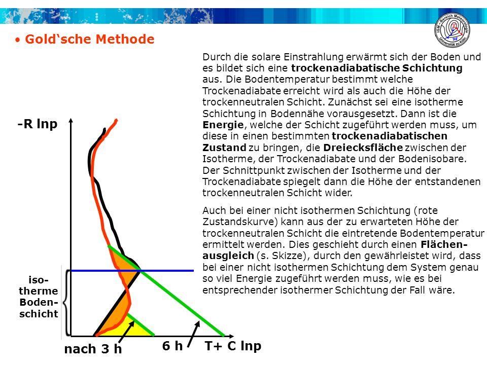 A. H. Fink, A. Krüger & V. Ermert Übung Synoptik für Fortgeschrittene WS 2008/2009 Goldsche Methode Durch die solare Einstrahlung erwärmt sich der Bod