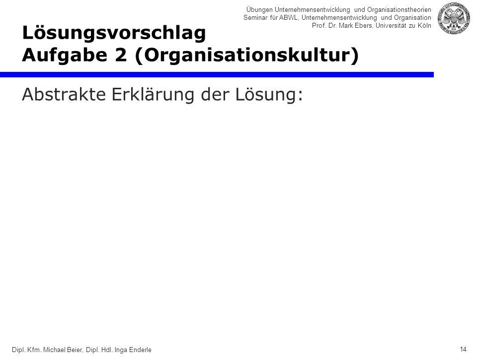 14 Übungen Unternehmensentwicklung und Organisationstheorien Seminar für ABWL, Unternehmensentwicklung und Organisation Prof.