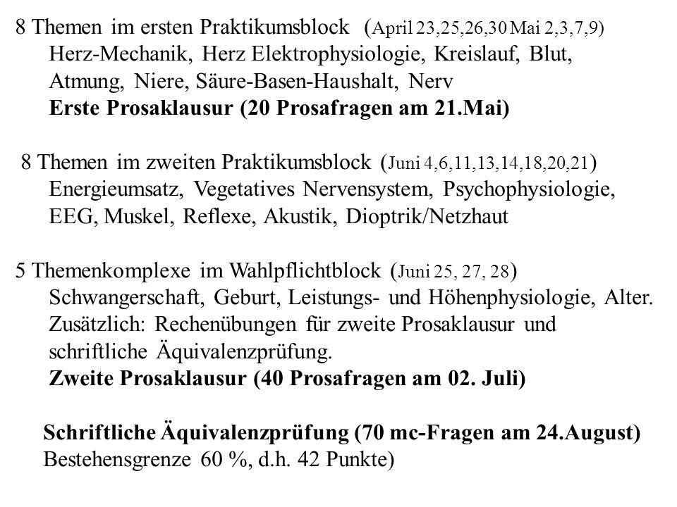 H 8 Themen im ersten Praktikumsblock ( April 23,25,26,30 Mai 2,3,7,9) Herz-Mechanik, Herz Elektrophysiologie, Kreislauf, Blut, Atmung, Niere, Säure-Ba