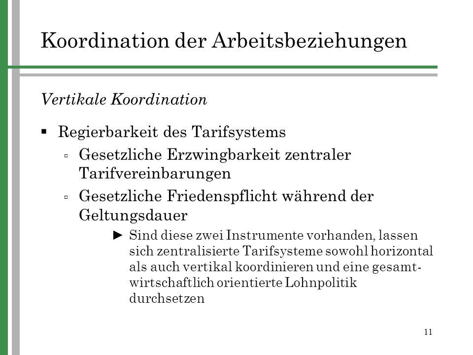 11 Vertikale Koordination Regierbarkeit des Tarifsystems Gesetzliche Erzwingbarkeit zentraler Tarifvereinbarungen Gesetzliche Friedenspflicht während