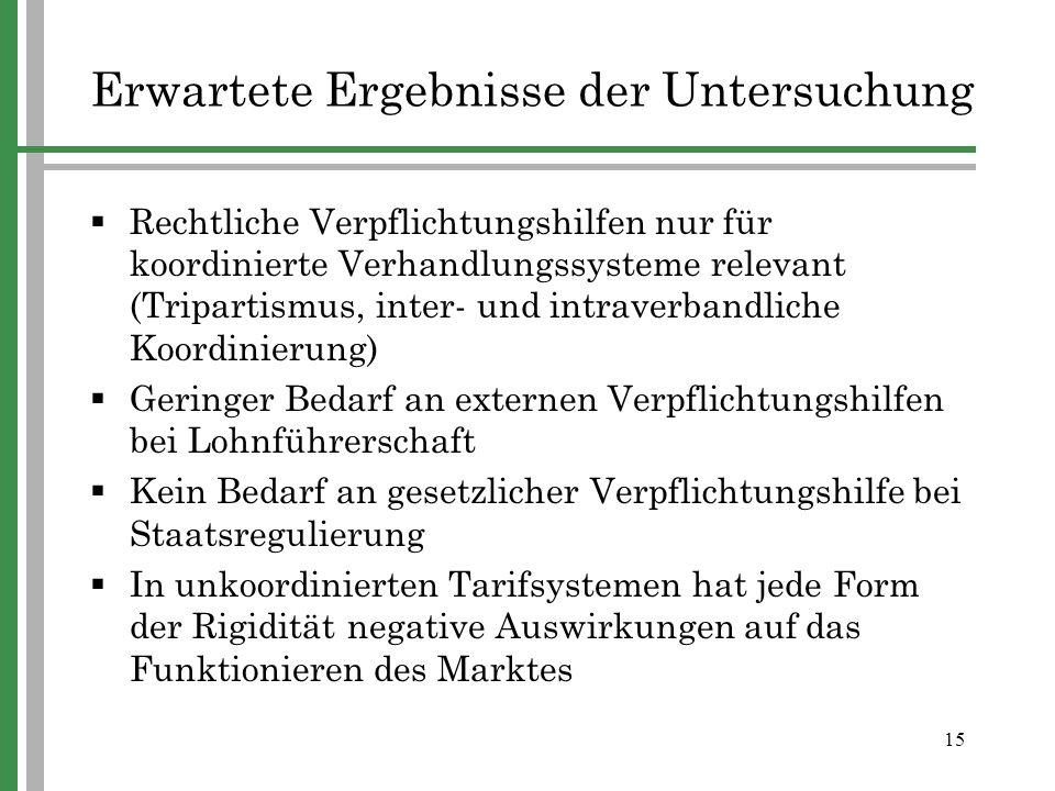 15 Rechtliche Verpflichtungshilfen nur für koordinierte Verhandlungssysteme relevant (Tripartismus, inter- und intraverbandliche Koordinierung) Gering