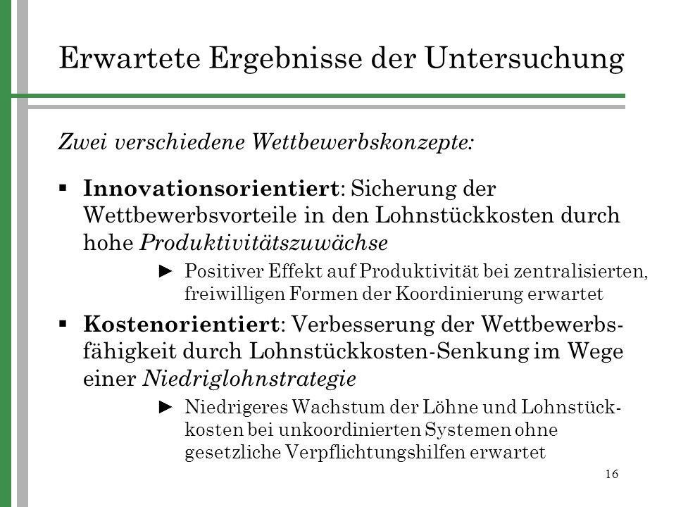 16 Zwei verschiedene Wettbewerbskonzepte: Innovationsorientiert : Sicherung der Wettbewerbsvorteile in den Lohnstückkosten durch hohe Produktivitätszu