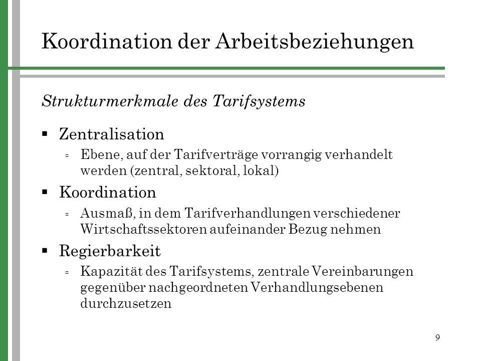 9 Strukturmerkmale des Tarifsystems Zentralisation Ebene, auf der Tarifverträge vorrangig verhandelt werden (zentral, sektoral, lokal) Koordination Au