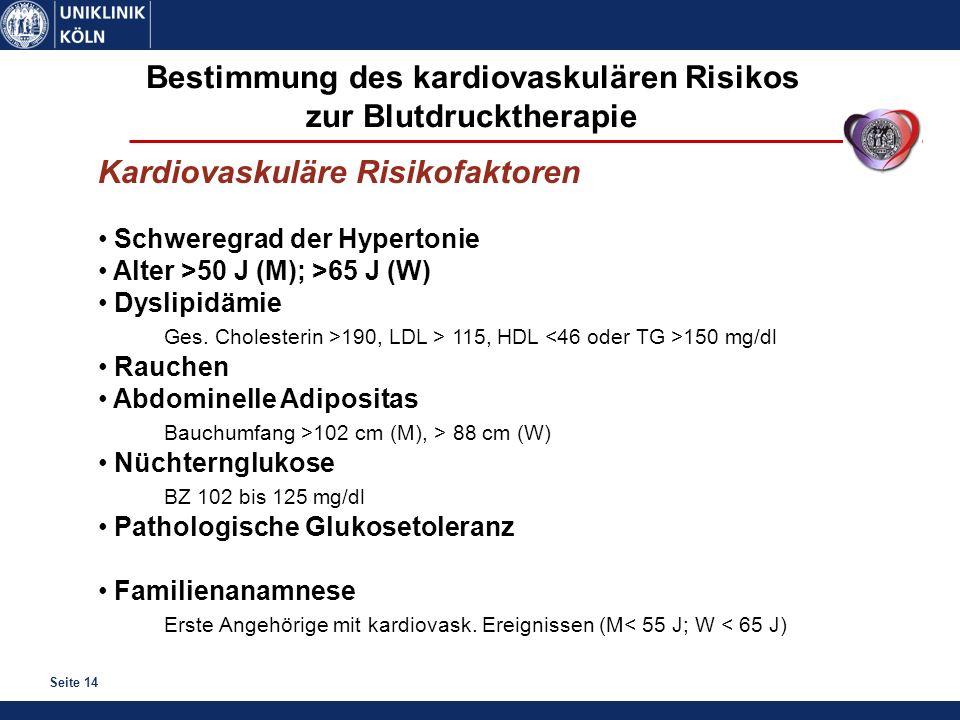 Seite 14 Bestimmung des kardiovaskulären Risikos zur Blutdrucktherapie Kardiovaskuläre Risikofaktoren Schweregrad der Hypertonie Alter >50 J (M); >65