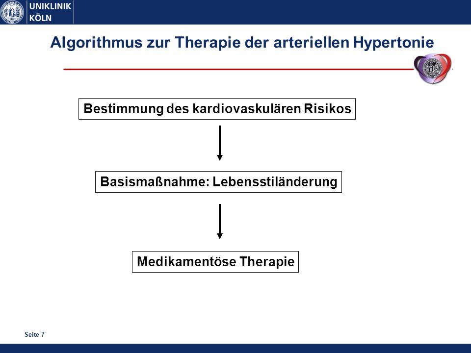 Seite 7 Algorithmus zur Therapie der arteriellen Hypertonie Bestimmung des kardiovaskulären Risikos Basismaßnahme: Lebensstiländerung Medikamentöse Th