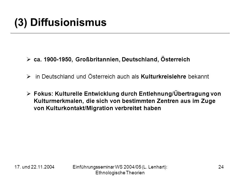 17. und 22.11.2004Einführungsseminar WS 2004/05 (L. Lenhart): Ethnologische Theorien 24 (3) Diffusionismus ca. 1900-1950, Großbritannien, Deutschland,