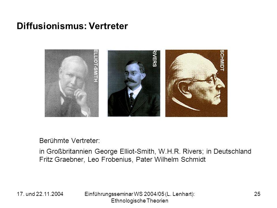 17. und 22.11.2004Einführungsseminar WS 2004/05 (L. Lenhart): Ethnologische Theorien 25 Diffusionismus: Vertreter Berühmte Vertreter: in Großbritannie
