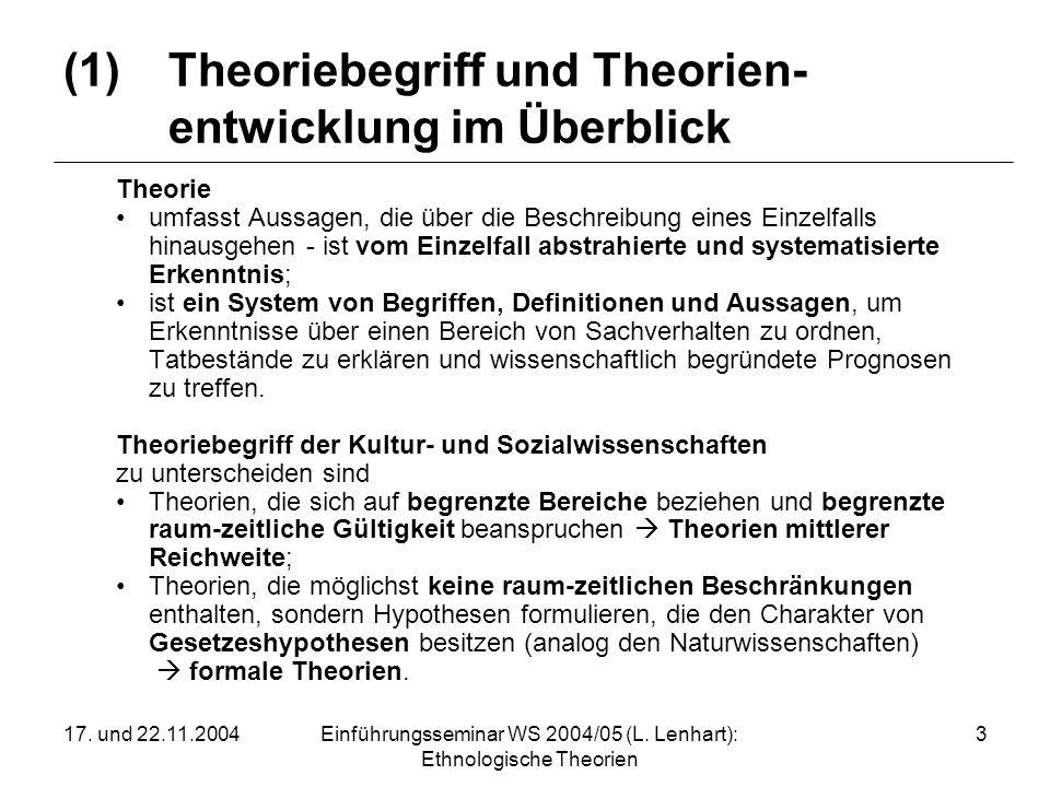 17. und 22.11.2004Einführungsseminar WS 2004/05 (L. Lenhart): Ethnologische Theorien 3 (1) Theoriebegriff und Theorien- entwicklung im Überblick Theor